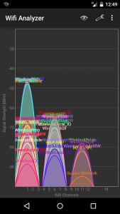 Sensory-Visualizing-WiFi