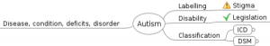 distraction-free-Autism2