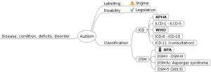 distraction-free-Autism3